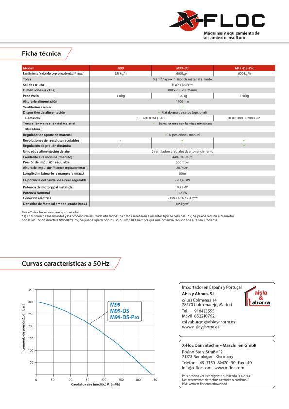 Máquina de bolitas EPS-M99 DSPro-Minifant-X-floc